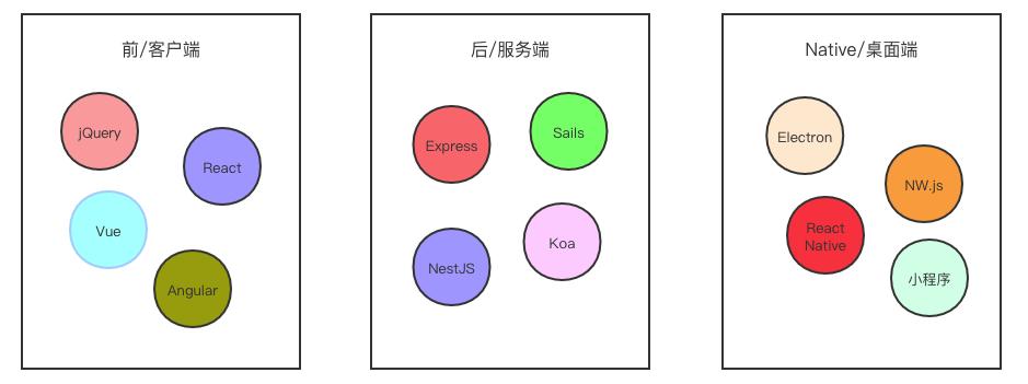 node-arch.png